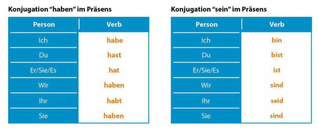 perfekt در المانی ، پرفکت در زبان آلمانی